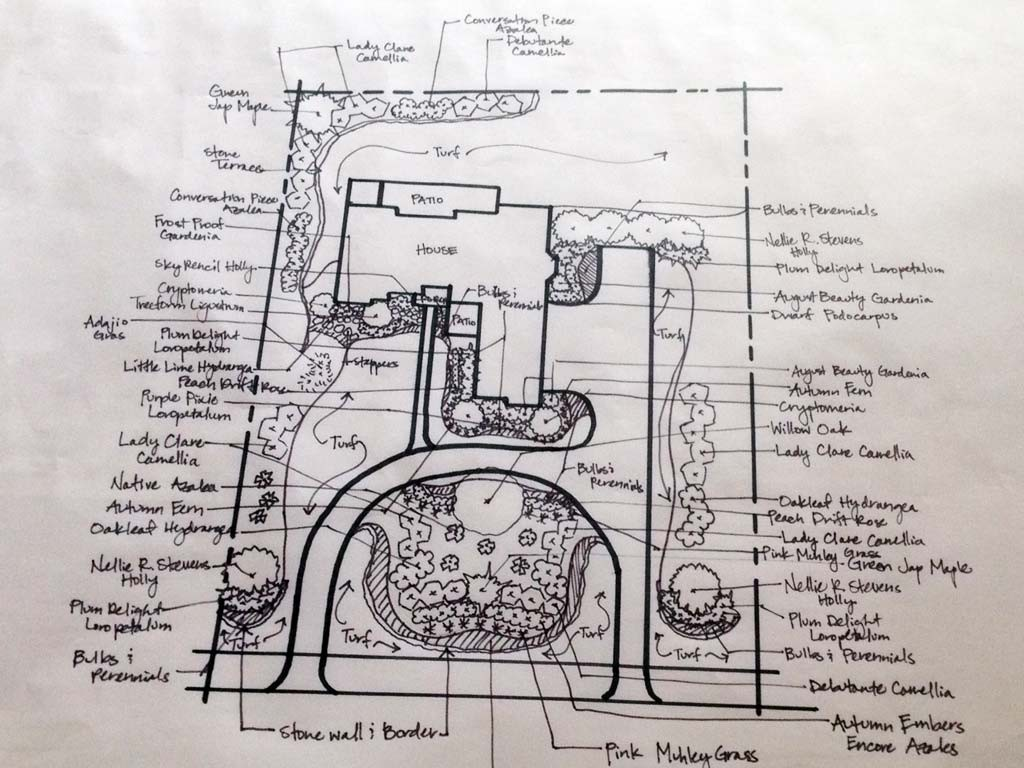 Landscape Drawings - Creative Habitats