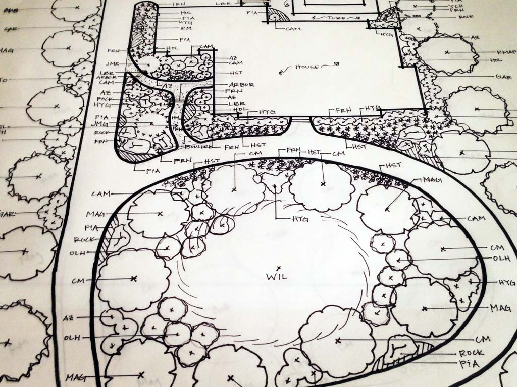 landscaping plans